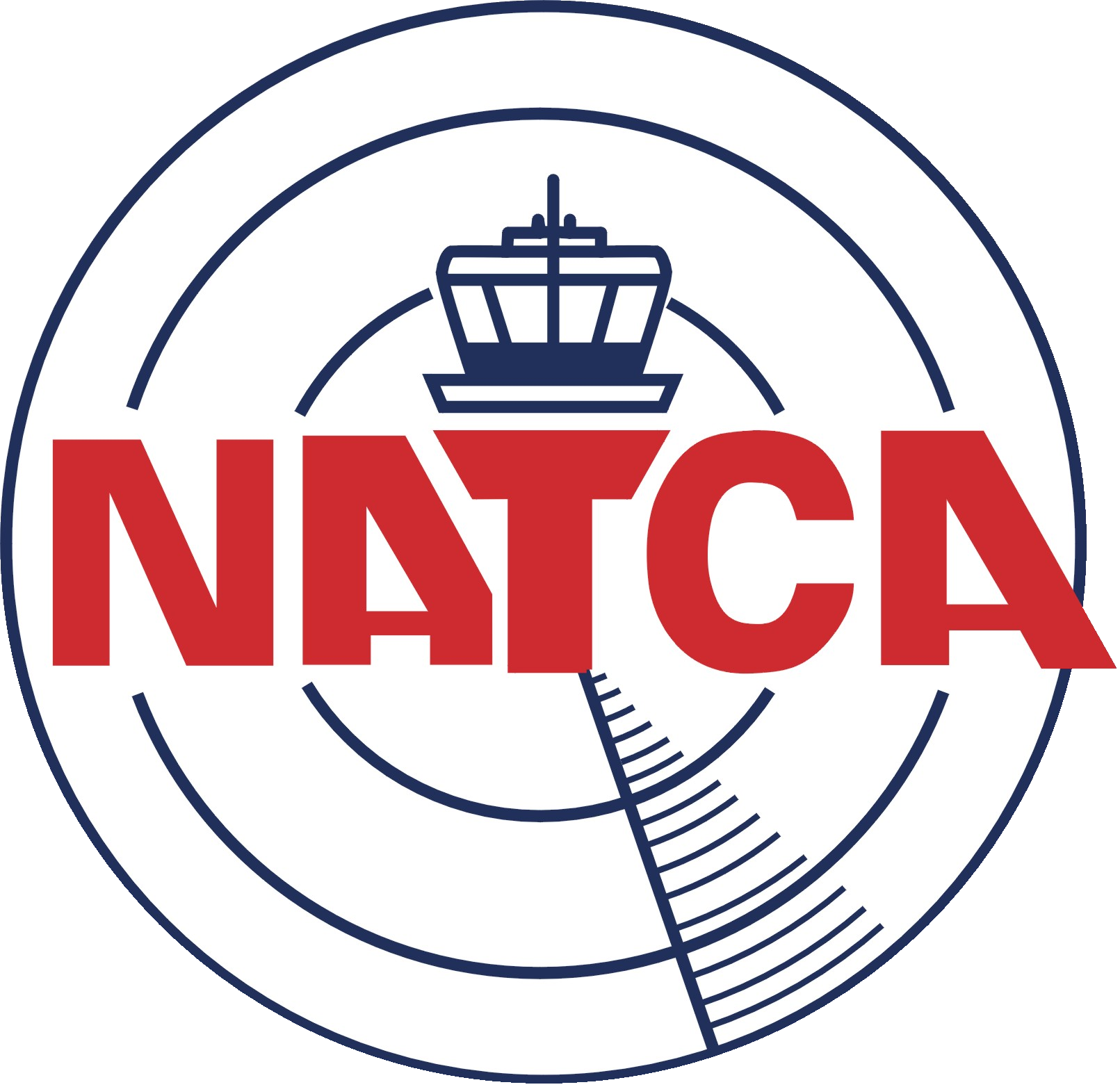 Spotlight on the Label NATCA