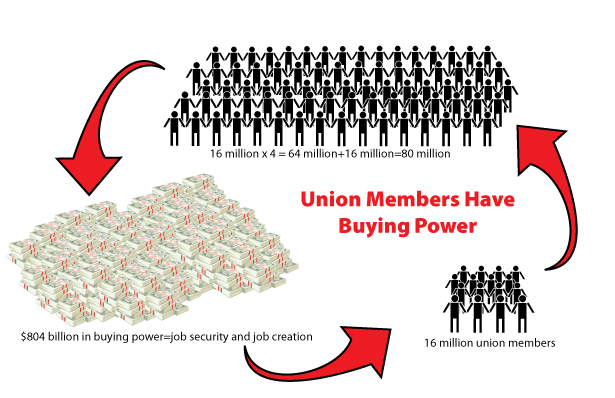 buying-power-graphic