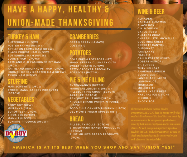 Buy Union Thanksgiving List Picture